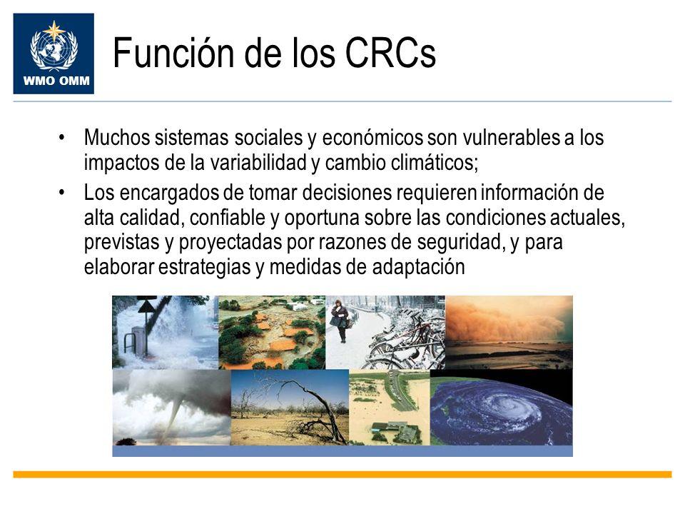 WMO OMM Función de los CRCs Muchos sistemas sociales y económicos son vulnerables a los impactos de la variabilidad y cambio climáticos; Los encargado