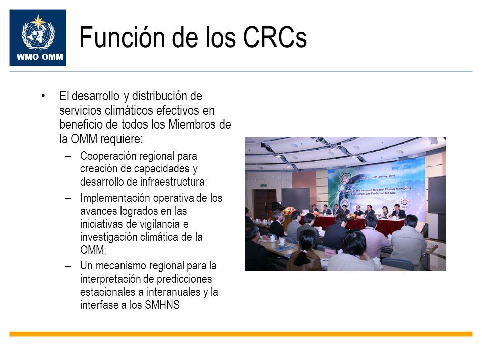 WMO OMM Función de los CRCs El desarrollo y distribución de servicios climáticos efectivos en beneficio de todos los Miembros de la OMM requiere: –Coo