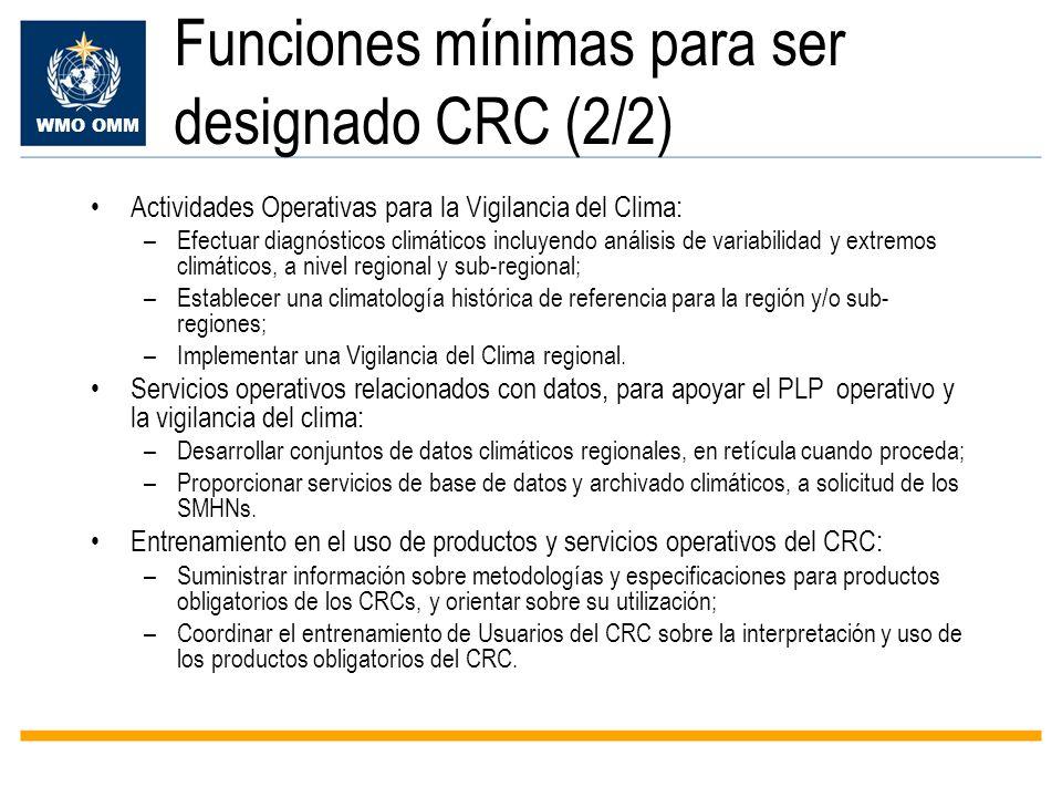WMO OMM Funciones mínimas para ser designado CRC (2/2) Actividades Operativas para la Vigilancia del Clima: –Efectuar diagnósticos climáticos incluyen