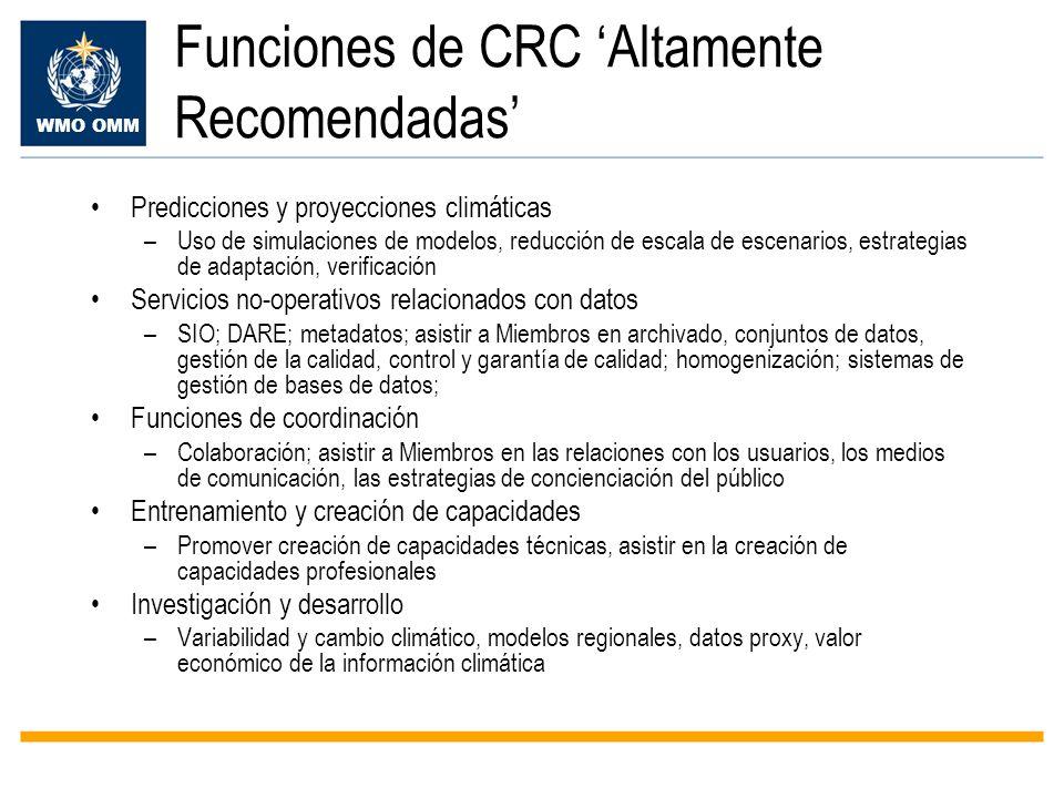 WMO OMM Funciones de CRC Altamente Recomendadas Predicciones y proyecciones climáticas –Uso de simulaciones de modelos, reducción de escala de escenar