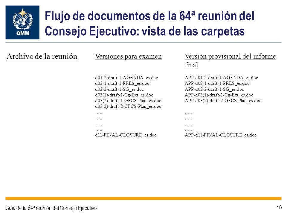 Archivo de la reunión Versiones para examen d01-2-draft-1-AGENDA_es.doc d02-1-draft-1-PRES_es.doc d02-2-draft-1-SG_es.doc d03(1)-draft-1-Cg-Ext_es.doc