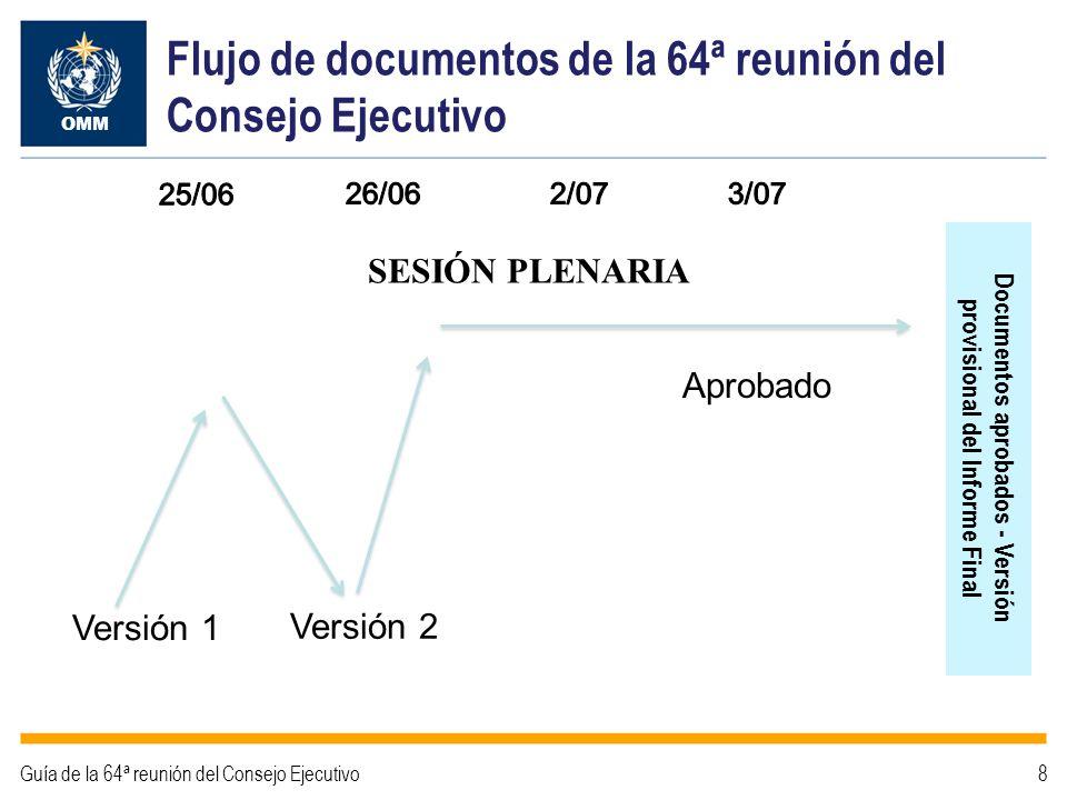 Versión 2 Versión 1 Flujo de documentos de la 64ª reunión del Consejo Ejecutivo Aprobado OMM Guía de la 64ª reunión del Consejo Ejecutivo8 Documentos