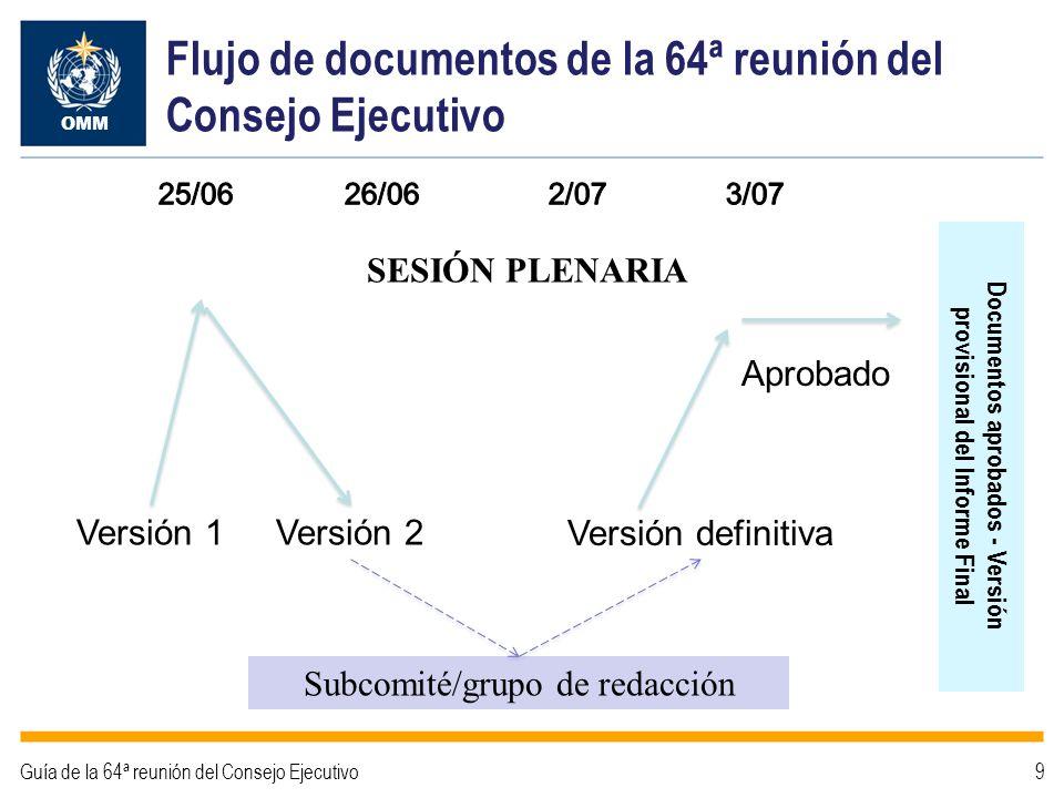 Versión definitiva Versión 1Versión 2 Subcomité/grupo de redacción Flujo de documentos de la 64ª reunión del Consejo Ejecutivo Aprobado OMM Guía de la