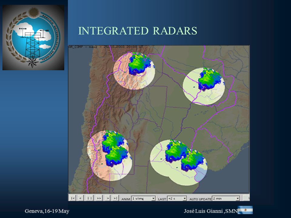 Geneva,16-19 MayJosé Luis Gianni,SMN INTEGRATED RADARS