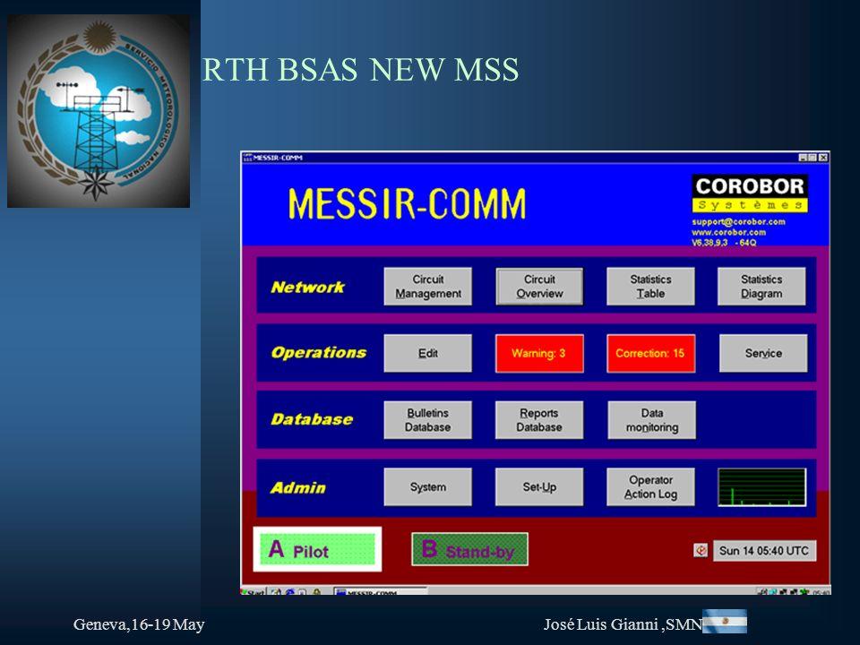 Geneva,16-19 MayJosé Luis Gianni,SMN RTH BSAS NEW MSS