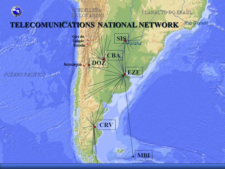 Geneva,16-19 MayJosé Luis Gianni,SMN EZE DOZ CBA SIS CRV MBI TELECOMUNICATIONS NATIONAL NETWORK