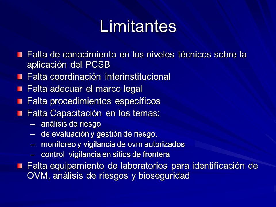 Limitantes Falta de conocimiento en los niveles técnicos sobre la aplicación del PCSB Falta coordinación interinstitucional Falta adecuar el marco leg