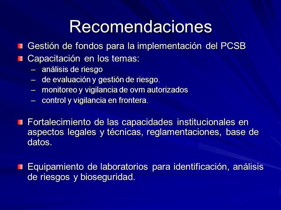 Recomendaciones Gestión de fondos para la implementación del PCSB Capacitación en los temas: – análisis de riesgo – de evaluación y gestión de riesgo.