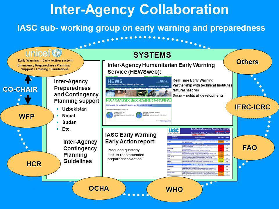 UNICEFType your title in this FOOTER area and in CAPS Inter-Agency Collaboration IASC sub- working group on early warning and preparedness SYSTEMS FAO