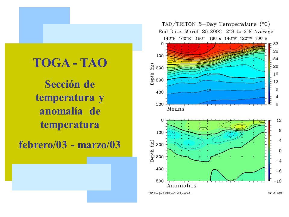 TOGA - TAO Sección de temperatura y anomalía de temperatura febrero/03 - marzo/03