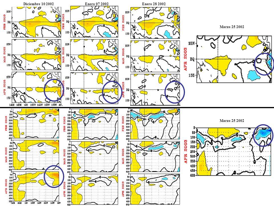 Diciembre 10 2002Enero 07 2002Enero 28 2002 Marzo 25 2002
