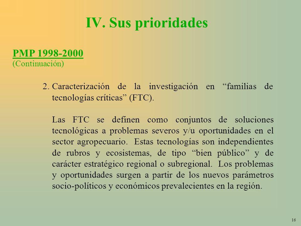 16 IV.