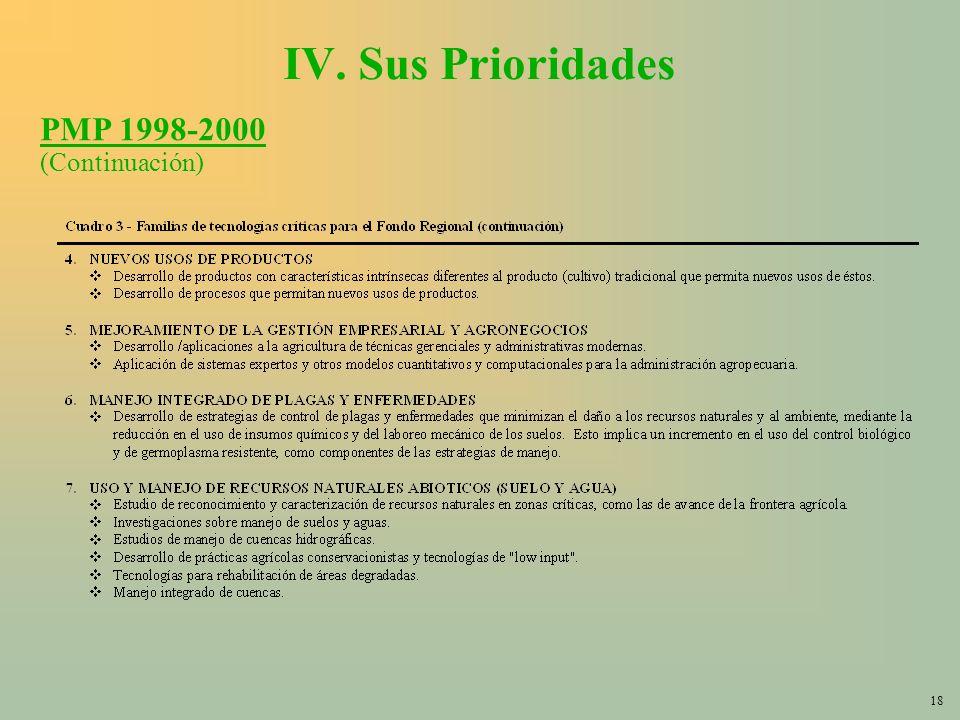 18 IV. Sus Prioridades PMP 1998-2000 (Continuación)