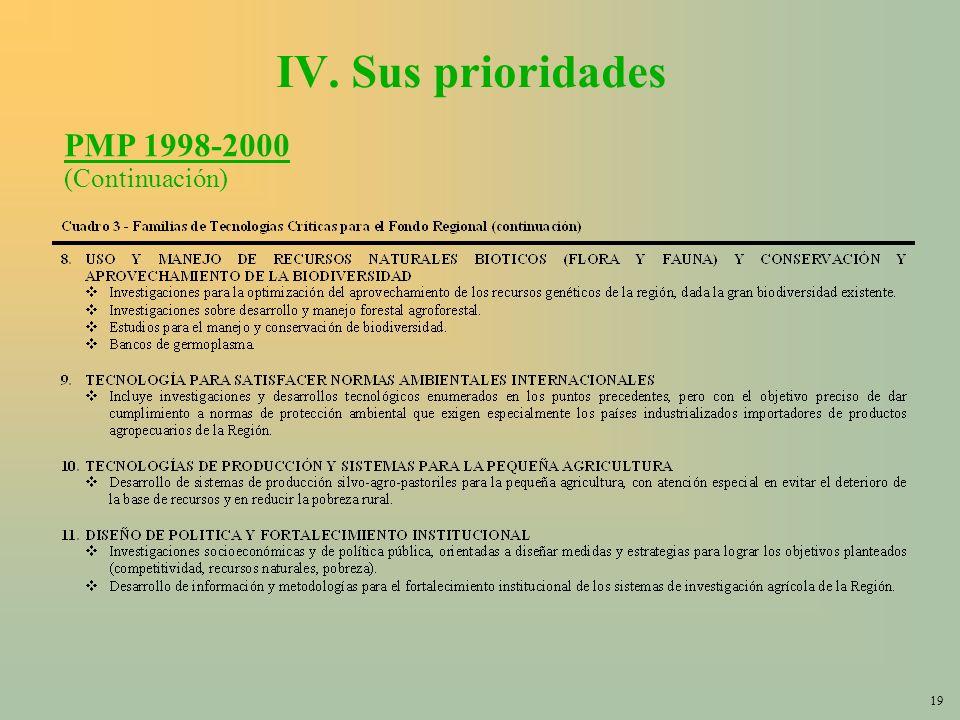 19 IV. Sus prioridades PMP 1998-2000 (Continuación)