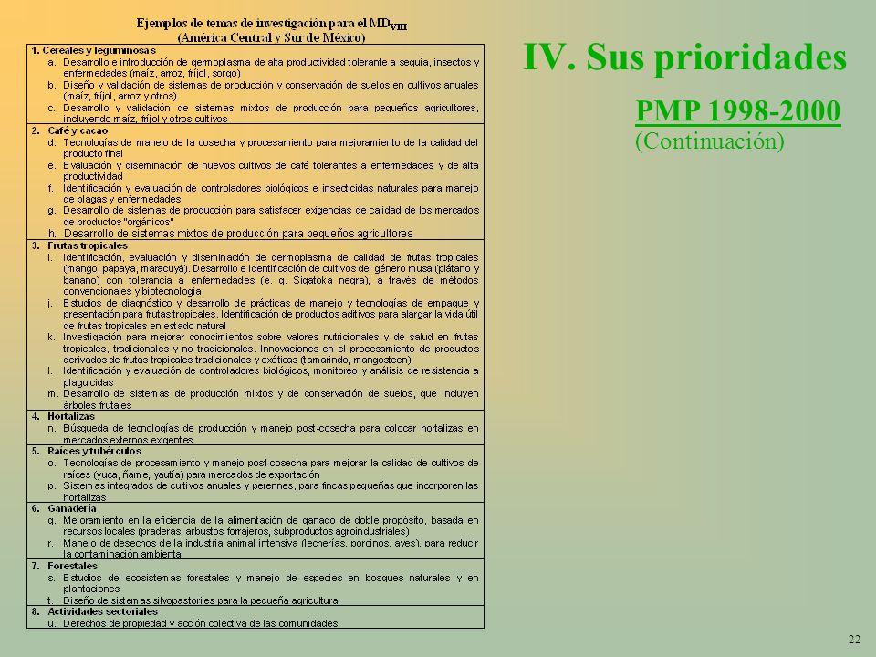 22 IV. Sus prioridades PMP 1998-2000 (Continuación)