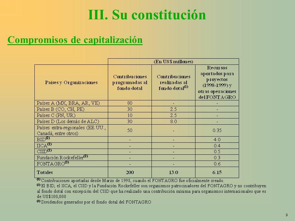 9 III. Su constitución Compromisos de capitalización