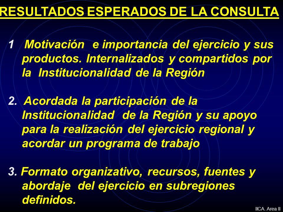 RESULTADOS ESPERADOS DE LA CONSULTA 1 Motivación e importancia del ejercicio y sus productos. Internalizados y compartidos por la Institucionalidad de