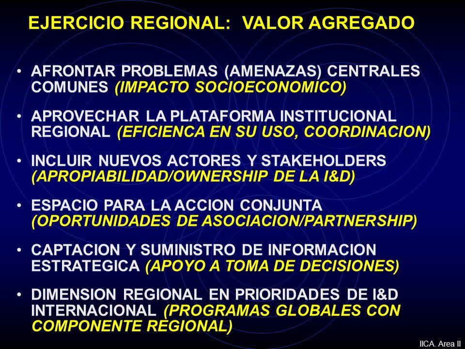 EJERCICIO REGIONAL: VALOR AGREGADO IICA. Area II AFRONTAR PROBLEMAS (AMENAZAS) CENTRALES COMUNES (IMPACTO SOCIOECONOMICO) APROVECHAR LA PLATAFORMA INS