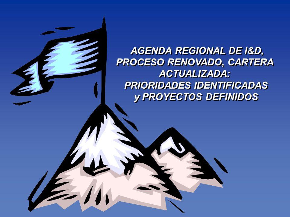 AGENDA REGIONAL DE I&D, PROCESO RENOVADO, CARTERA ACTUALIZADA: PRIORIDADES IDENTIFICADAS y PROYECTOS DEFINIDOS AGENDA REGIONAL DE I&D, PROCESO RENOVADO, CARTERA ACTUALIZADA: PRIORIDADES IDENTIFICADAS y PROYECTOS DEFINIDOS