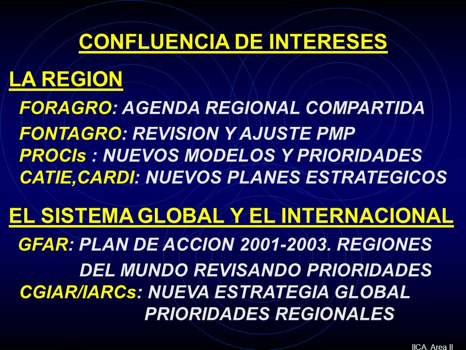 CONFLUENCIA DE INTERESES LA REGION FORAGRO: AGENDA REGIONAL COMPARTIDA FONTAGRO: REVISION Y AJUSTE PMP PROCIs : NUEVOS MODELOS Y PRIORIDADES CATIE,CAR