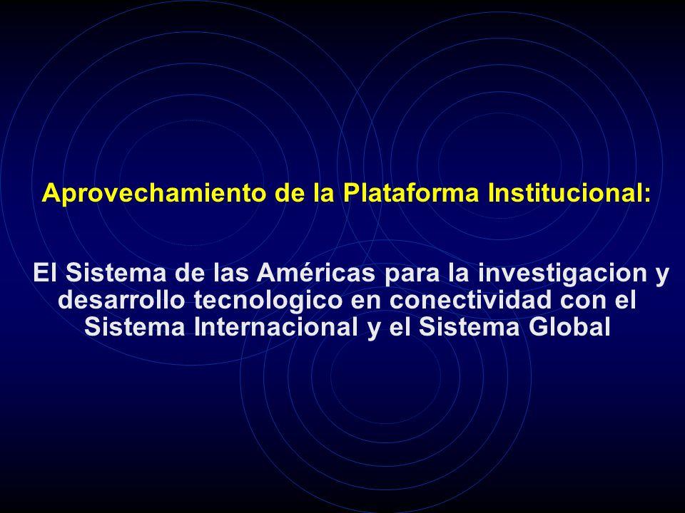 Aprovechamiento de la Plataforma Institucional: El Sistema de las Américas para la investigacion y desarrollo tecnologico en conectividad con el Sistema Internacional y el Sistema Global