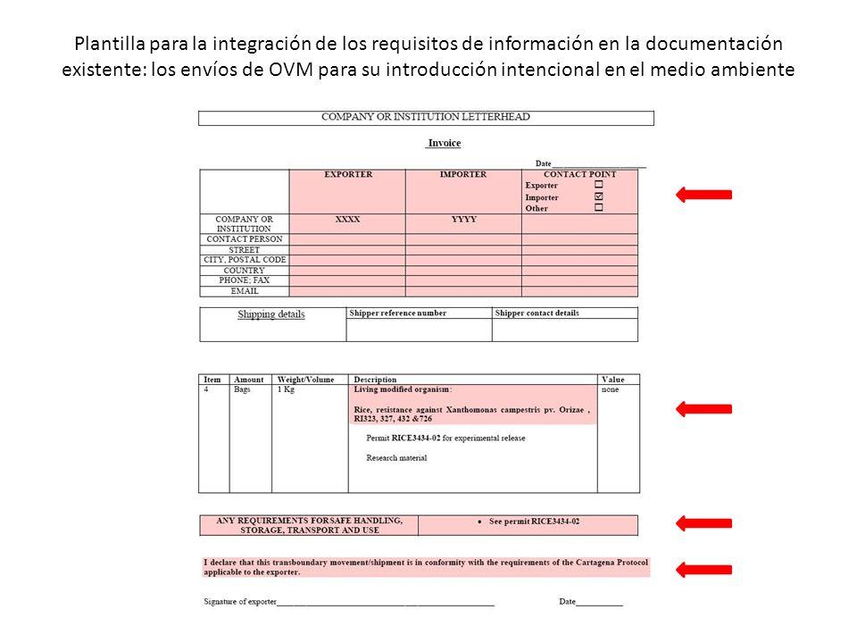 Plantilla para la integración de los requisitos de información en la documentación existente: los envíos de OVM para su introducción intencional en el