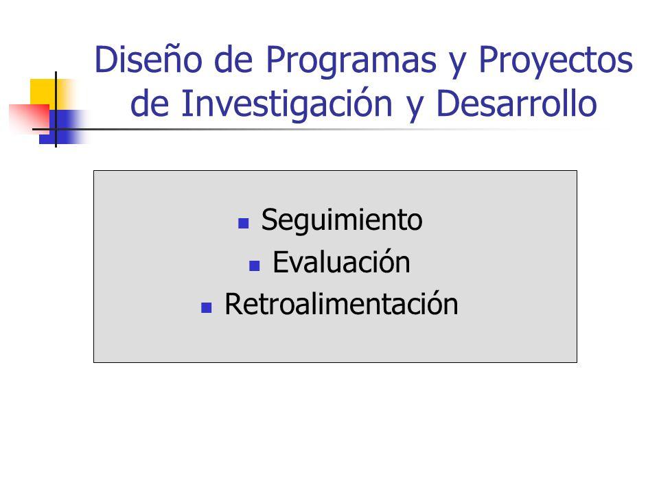 Diseño de Programas y Proyectos de Investigación y Desarrollo Seguimiento Evaluación Retroalimentación