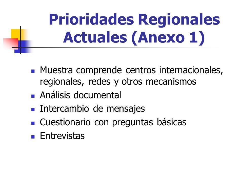 Prioridades Regionales Actuales (Anexo 1) Muestra comprende centros internacionales, regionales, redes y otros mecanismos Análisis documental Intercambio de mensajes Cuestionario con preguntas básicas Entrevistas