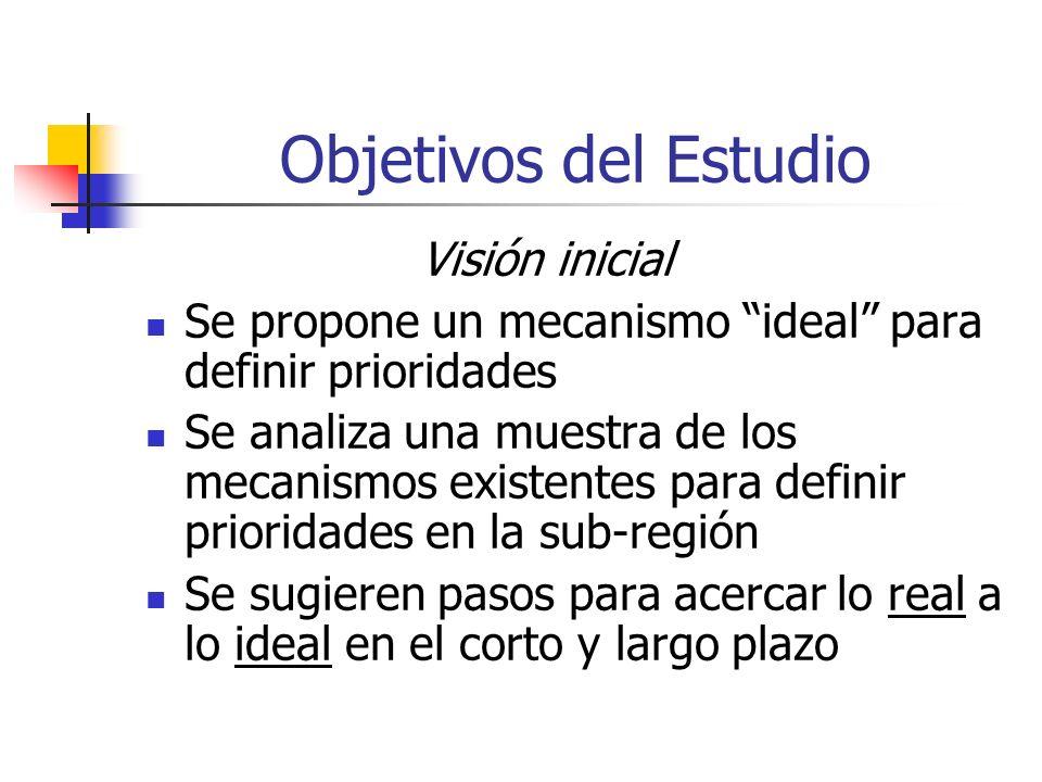 Objetivos del Estudio Visión inicial Se propone un mecanismo ideal para definir prioridades Se analiza una muestra de los mecanismos existentes para definir prioridades en la sub-región Se sugieren pasos para acercar lo real a lo ideal en el corto y largo plazo