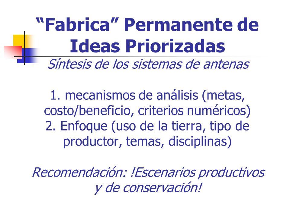 Fabrica Permanente de Ideas Priorizadas Síntesis de los sistemas de antenas 1.