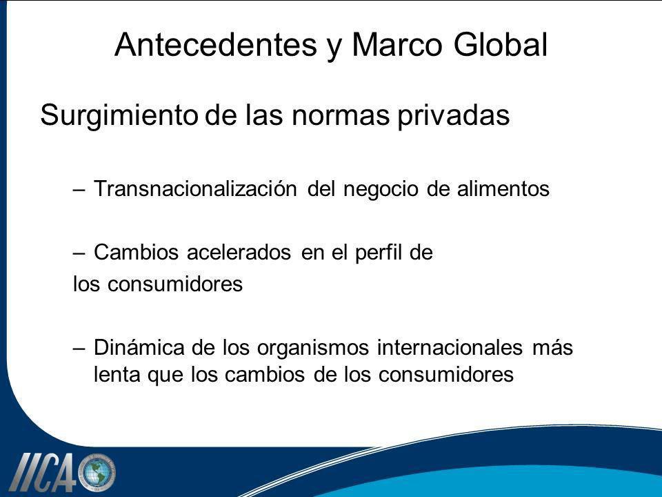 Antecedentes y Marco Global Surgimiento de las normas privadas –Transnacionalización del negocio de alimentos –Cambios acelerados en el perfil de los