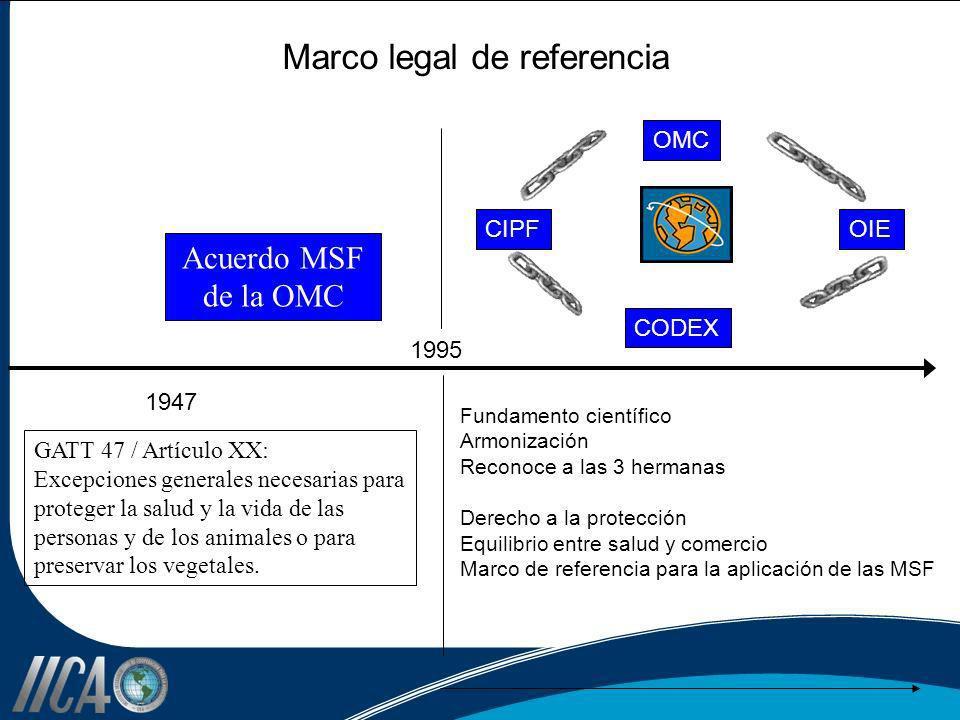 Marco legal de referencia 1947 1995 CIPF OMC CODEX OIE GATT 47 / Artículo XX: Excepciones generales necesarias para proteger la salud y la vida de las