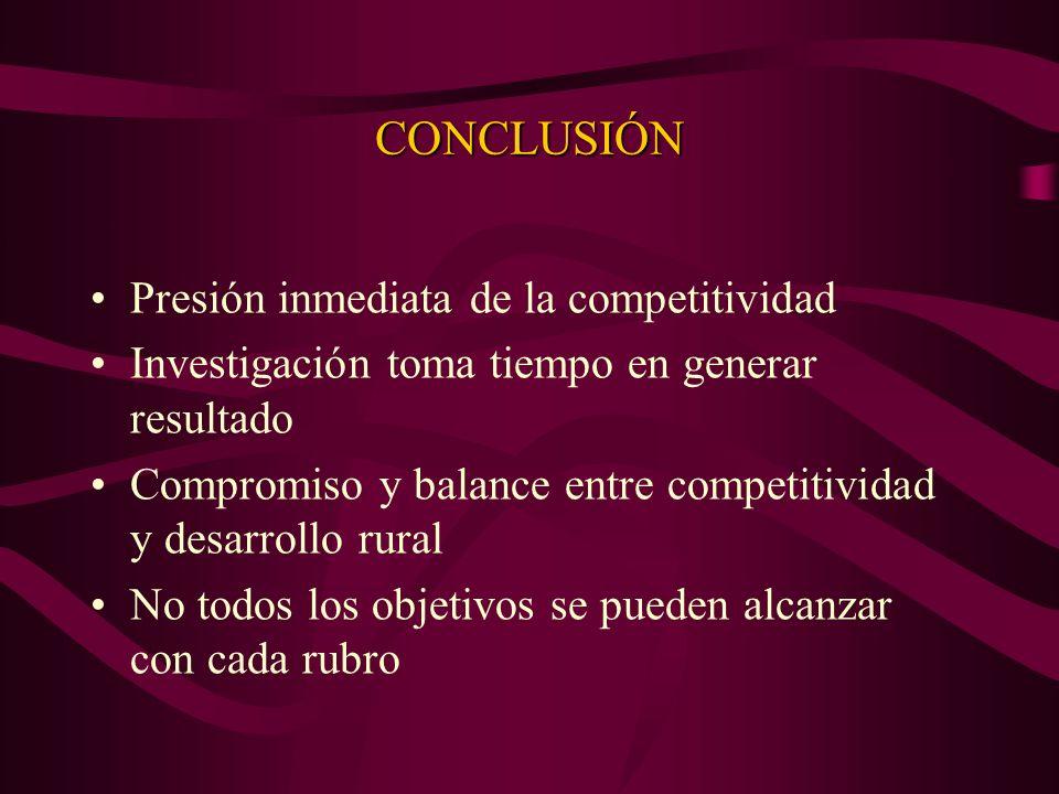 CONCLUSIÓN Presión inmediata de la competitividad Investigación toma tiempo en generar resultado Compromiso y balance entre competitividad y desarroll