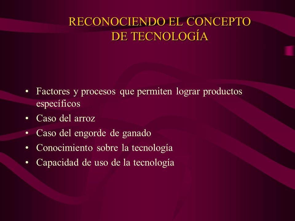 RECONOCIENDO EL CONCEPTO DE TECNOLOGÍA Factores y procesos que permiten lograr productos específicos Caso del arroz Caso del engorde de ganado Conocimiento sobre la tecnología Capacidad de uso de la tecnología