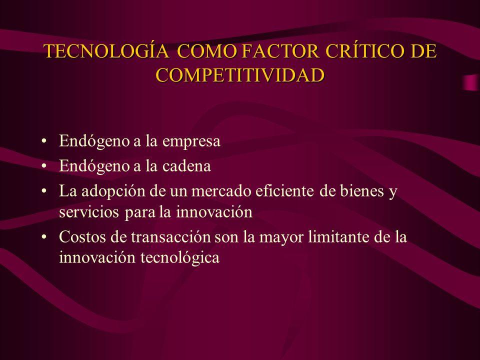 TECNOLOGÍA COMO FACTOR CRÍTICO DE COMPETITIVIDAD Endógeno a la empresa Endógeno a la cadena La adopción de un mercado eficiente de bienes y servicios