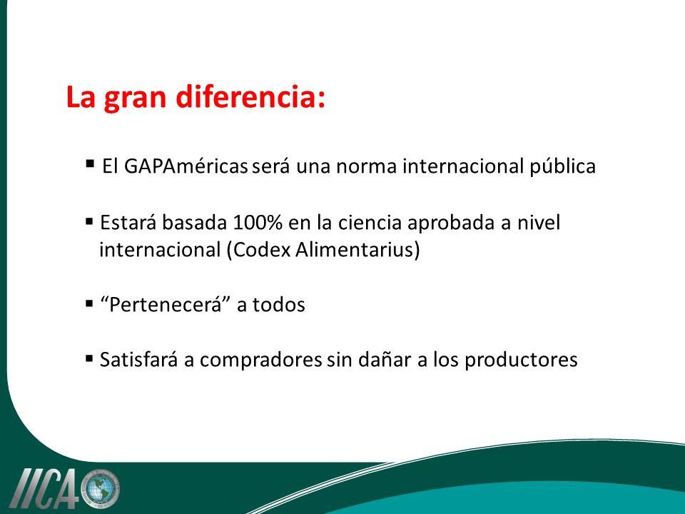 La gran diferencia: El GAPAméricas será una norma internacional pública Estará basada 100% en la ciencia aprobada a nivel internacional (Codex Alimentarius) Pertenecerá a todos Satisfará a compradores sin dañar a los productores