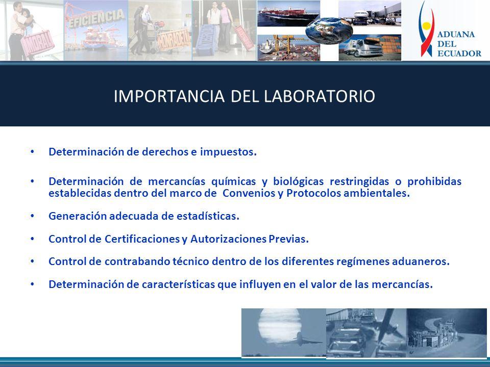 Determinación de derechos e impuestos. Determinación de mercancías químicas y biológicas restringidas o prohibidas establecidas dentro del marco de Co