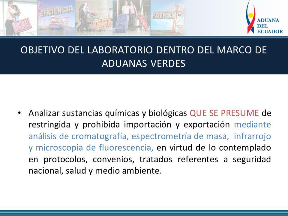 OBJETIVO DEL LABORATORIO DENTRO DEL MARCO DE ADUANAS VERDES Analizar sustancias químicas y biológicas QUE SE PRESUME de restringida y prohibida import