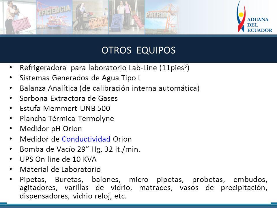 Refrigeradora para laboratorio Lab-Line (11pies 3 ) Sistemas Generados de Agua Tipo I Balanza Analítica (de calibración interna automática) Sorbona Ex