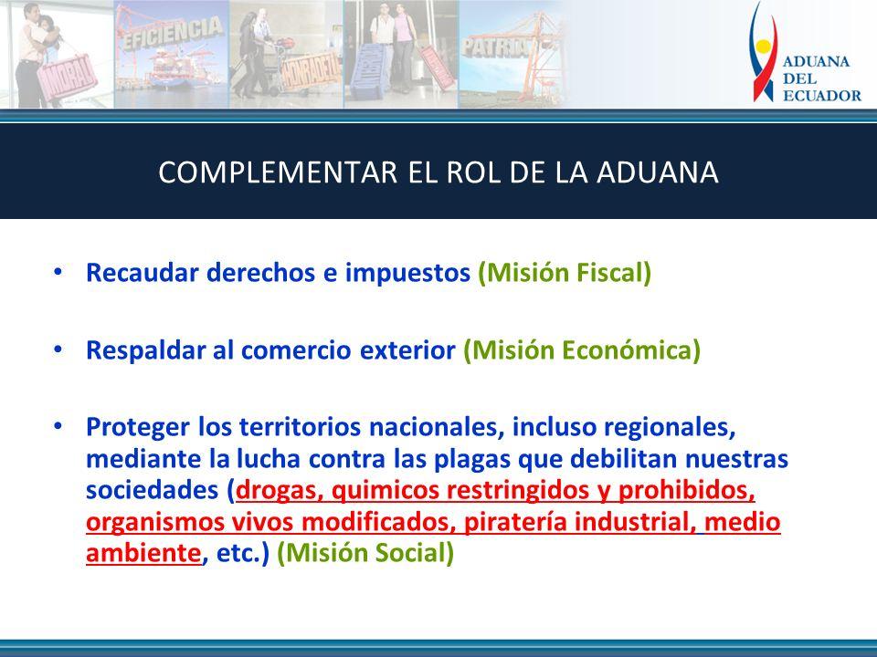 COMPLEMENTAR EL ROL DE LA ADUANA Recaudar derechos e impuestos (Misión Fiscal) Respaldar al comercio exterior (Misión Económica) Proteger los territor