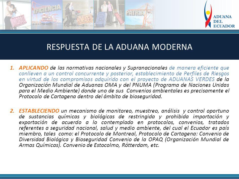 1.APLICANDO de las normativas nacionales y Supranacionales de manera eficiente que conlleven a un control concurrente y posterior, establecimiento de Perfiles de Riesgos en virtud de los compromisos adquirido con el proyecto de ADUANAS VERDES de la Organización Mundial de Aduanas OMA y del PNUMA (Programa de Naciones Unidas para el Medio Ambiente) donde uno de sus Convenios ambientales es precisamente el Protocolo de Cartagena dentro del ámbito de bioseguridad.