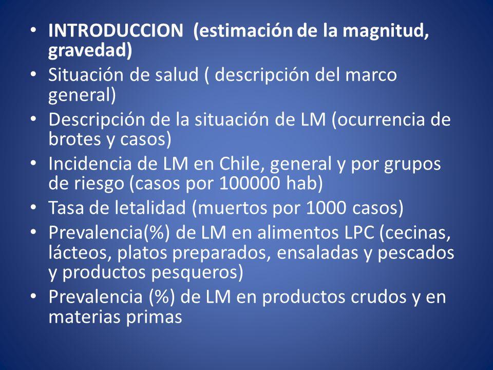 INTRODUCCION (estimación de la magnitud, gravedad) Situación de salud ( descripción del marco general) Descripción de la situación de LM (ocurrencia d