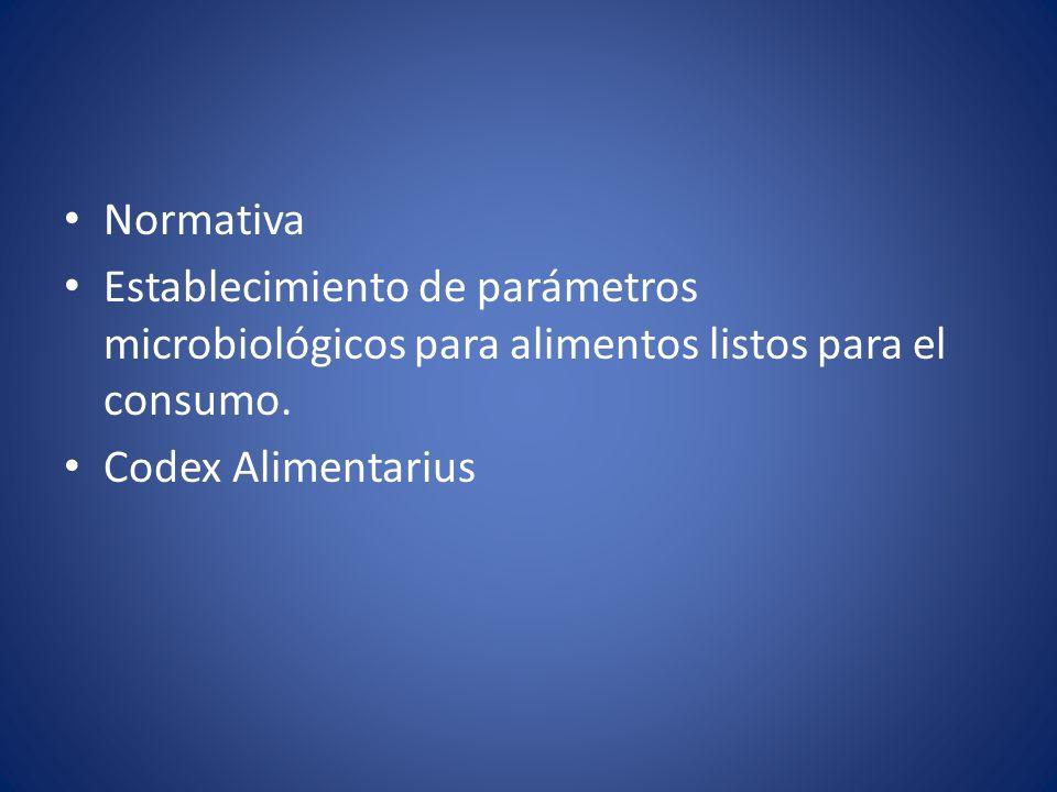Normativa Establecimiento de parámetros microbiológicos para alimentos listos para el consumo. Codex Alimentarius