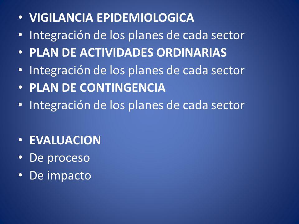 VIGILANCIA EPIDEMIOLOGICA Integración de los planes de cada sector PLAN DE ACTIVIDADES ORDINARIAS Integración de los planes de cada sector PLAN DE CON
