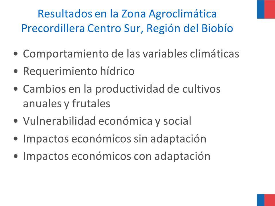 Resultados en la Zona Agroclimática Precordillera Centro Sur, Región del Biobío Comportamiento de las variables climáticas Requerimiento hídrico Cambi