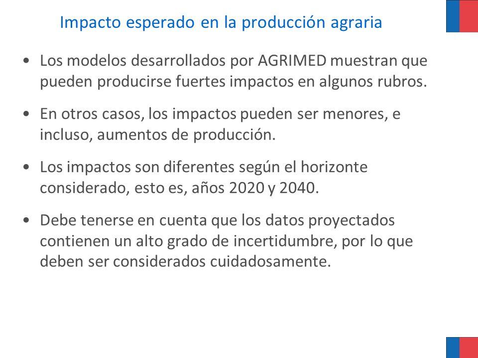 Impacto esperado en la producción agraria Los modelos desarrollados por AGRIMED muestran que pueden producirse fuertes impactos en algunos rubros. En
