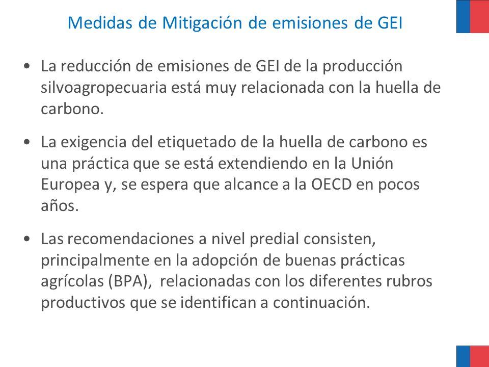 Medidas de Mitigación de emisiones de GEI La reducción de emisiones de GEI de la producción silvoagropecuaria está muy relacionada con la huella de ca