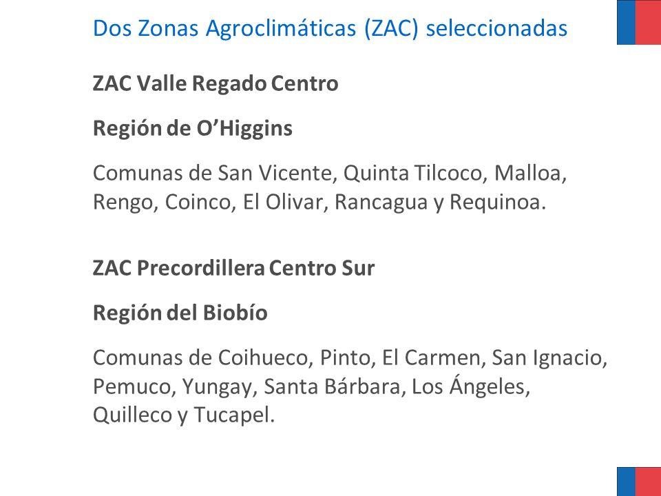 Dos Zonas Agroclimáticas (ZAC) seleccionadas ZAC Valle Regado Centro Región de OHiggins Comunas de San Vicente, Quinta Tilcoco, Malloa, Rengo, Coinco,