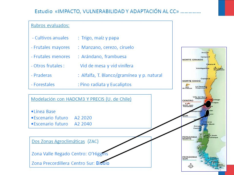 Vulnerabilidad En la ZAC Precordillera Centro Sur de la región del Biobío la vulnerabilidad económica es media a relativamente baja, aunque hay distritos agroclimáticos donde es alta.