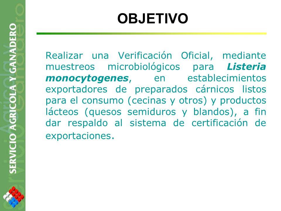OBJETIVO Realizar una Verificación Oficial, mediante muestreos microbiológicos para Listeria monocytogenes, en establecimientos exportadores de prepar